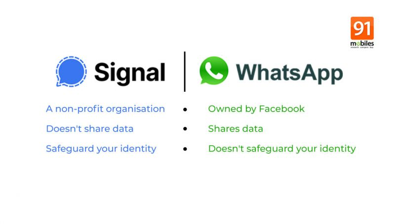 Signal's meteoric rise has WhatsApp looking over the shoulders as rivalry peaks