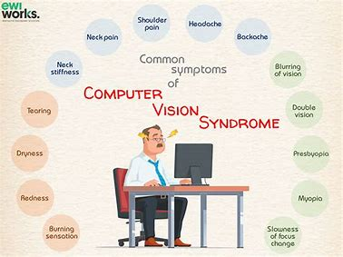 As world wobbles under Covid weight, computer vision syndrome hits