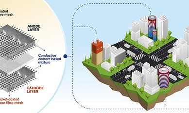 Cement-based batteries to turn concrete buildings into giant energy reserves