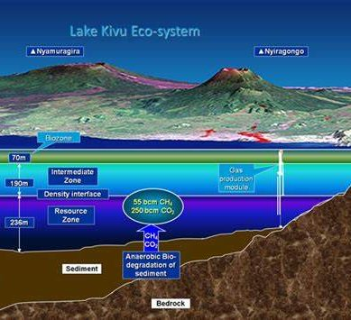 Recent Mt Nyiragongo eruption has switched attention to the dangers lurking in Lake Kivu
