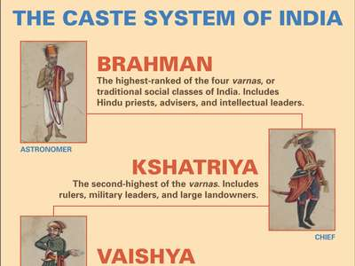 How resistance to caste system drove over 60 upper-caste students in India to suicide